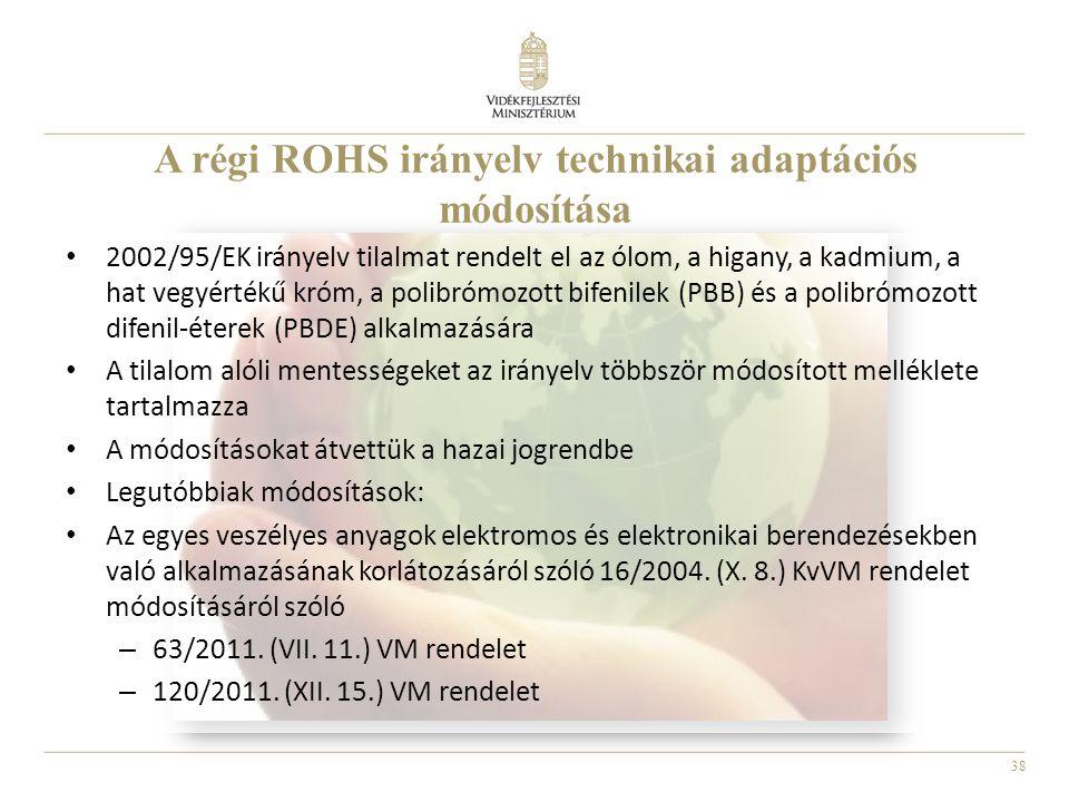 A régi ROHS irányelv technikai adaptációs módosítása
