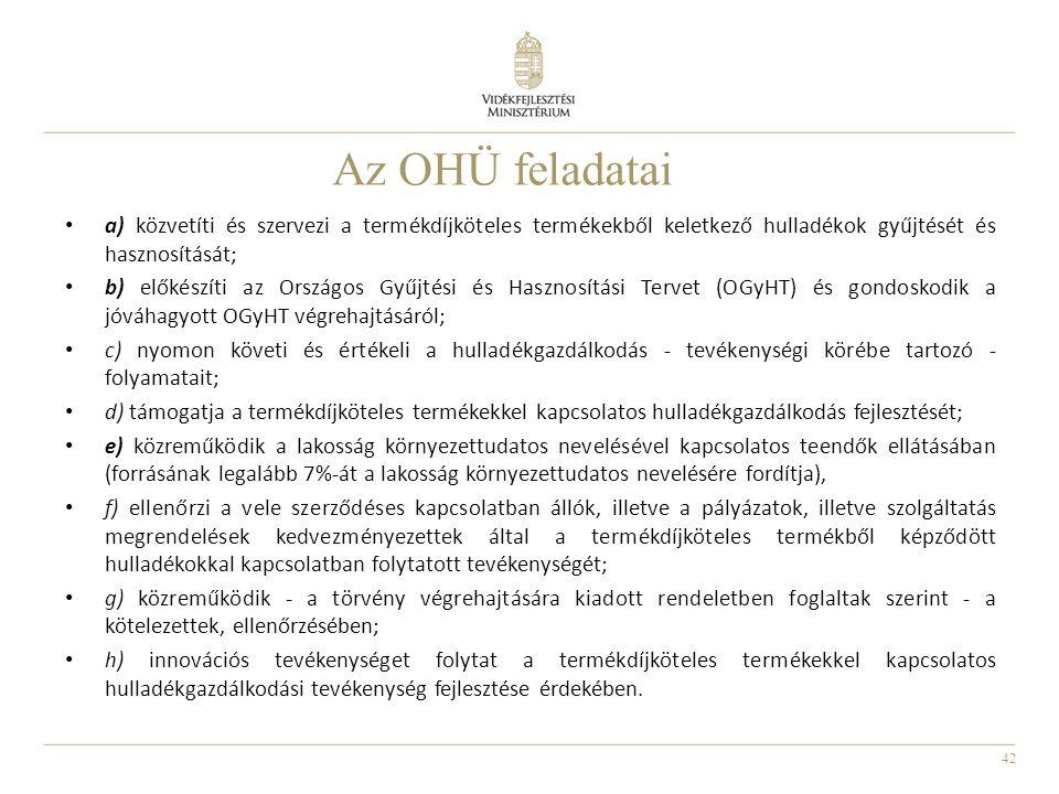 Az OHÜ feladatai a) közvetíti és szervezi a termékdíjköteles termékekből keletkező hulladékok gyűjtését és hasznosítását;
