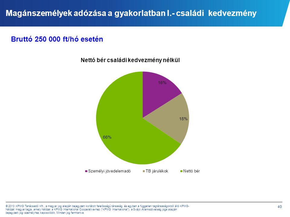 Magánszemélyek adózása a gyakorlatban I.- nettó bér kalkuláció