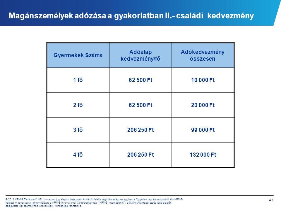 Magánszemélyek adózása a gyakorlatban III.- Rendelkezés az adóról