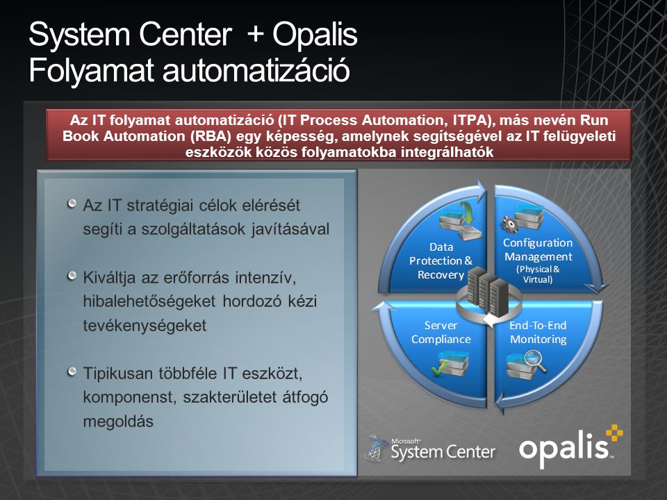 System Center + Opalis Folyamat automatizáció