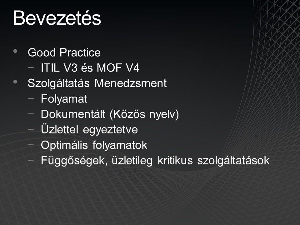 Bevezetés Good Practice ITIL V3 és MOF V4 Szolgáltatás Menedzsment