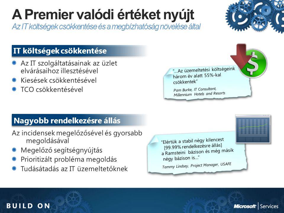 A Premier valódi értéket nyújt Az IT költségek csökkentése és a megbízhatóság növelése által