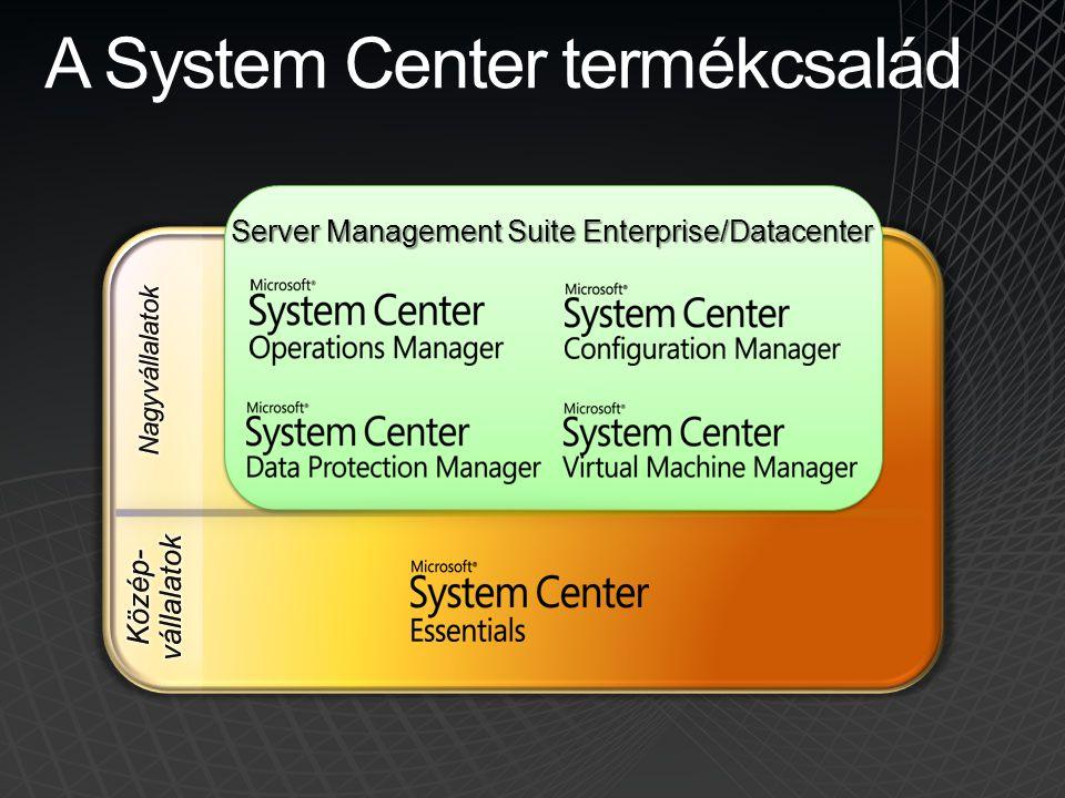 A System Center termékcsalád