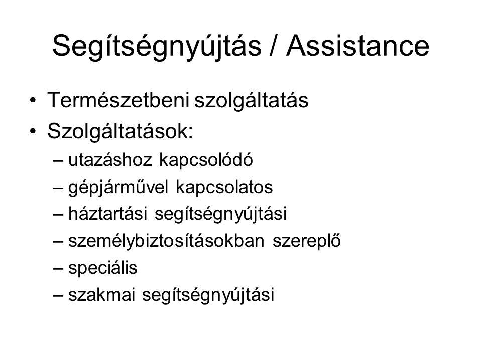 Segítségnyújtás / Assistance