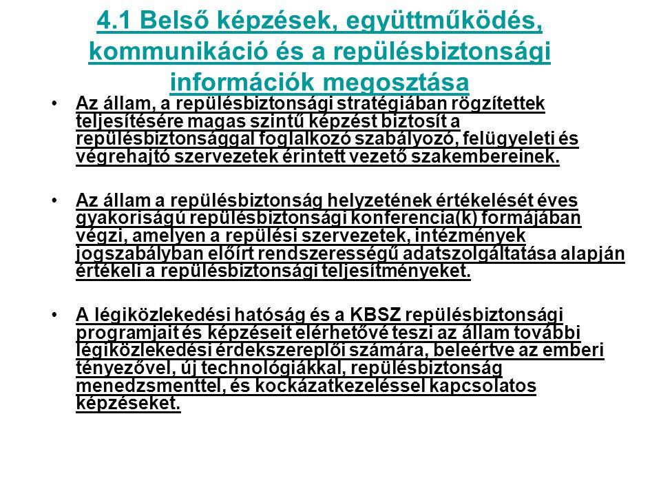 4.1 Belső képzések, együttműködés, kommunikáció és a repülésbiztonsági információk megosztása