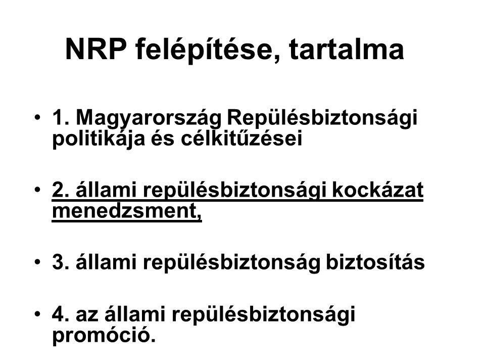 NRP felépítése, tartalma