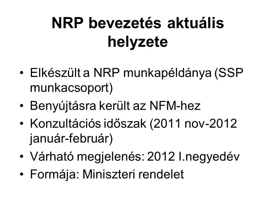 NRP bevezetés aktuális helyzete