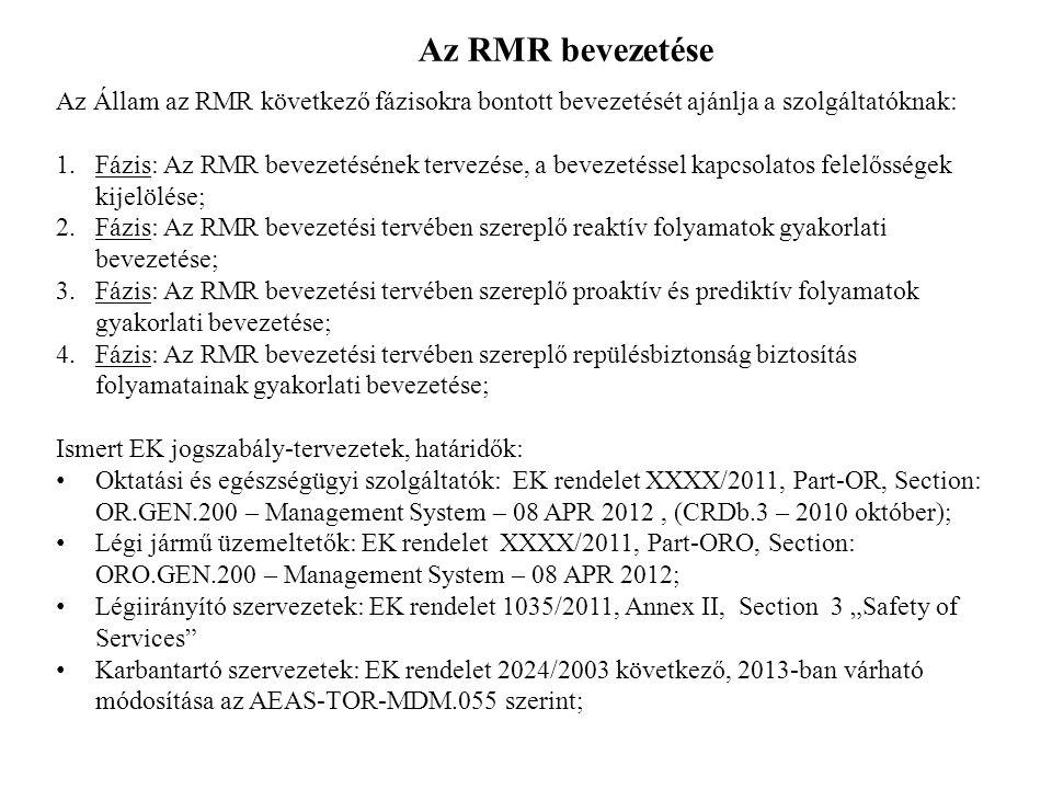Az RMR bevezetése Az Állam az RMR következő fázisokra bontott bevezetését ajánlja a szolgáltatóknak: