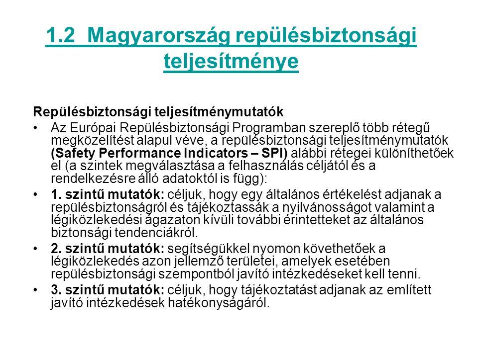 1.2 Magyarország repülésbiztonsági teljesítménye