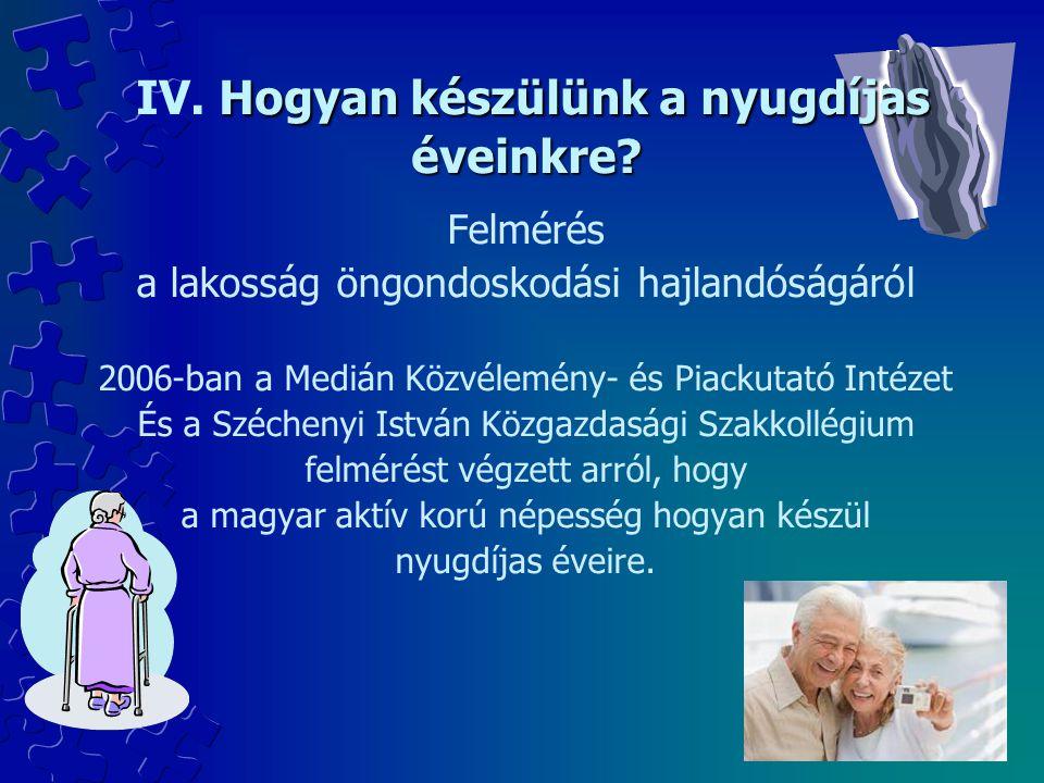 IV. Hogyan készülünk a nyugdíjas éveinkre
