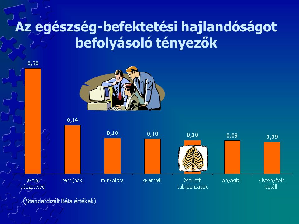 Az egészség-befektetési hajlandóságot befolyásoló tényezők