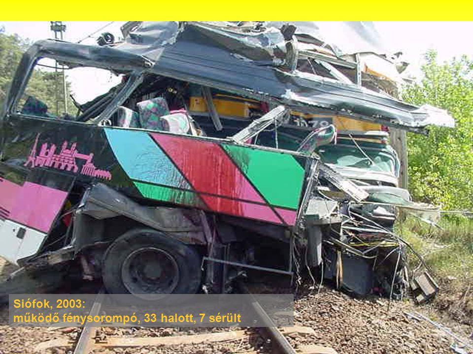 Siófok, 2003: működő fénysorompó, 33 halott, 7 sérült