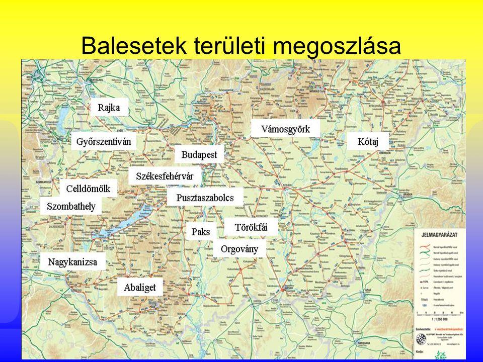 Balesetek területi megoszlása