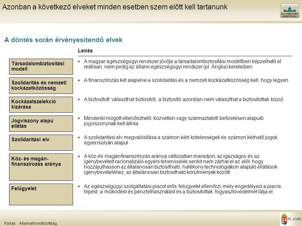 Az egyes működési modelleket az alábbi szempontok alapján is értékelnünk kell
