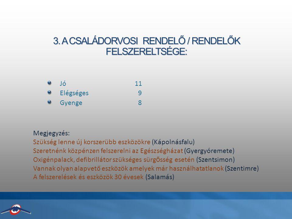 3. A CSALÁDORVOSI RENDELŐ / RENDELŐK FELSZERELTSÉGE: