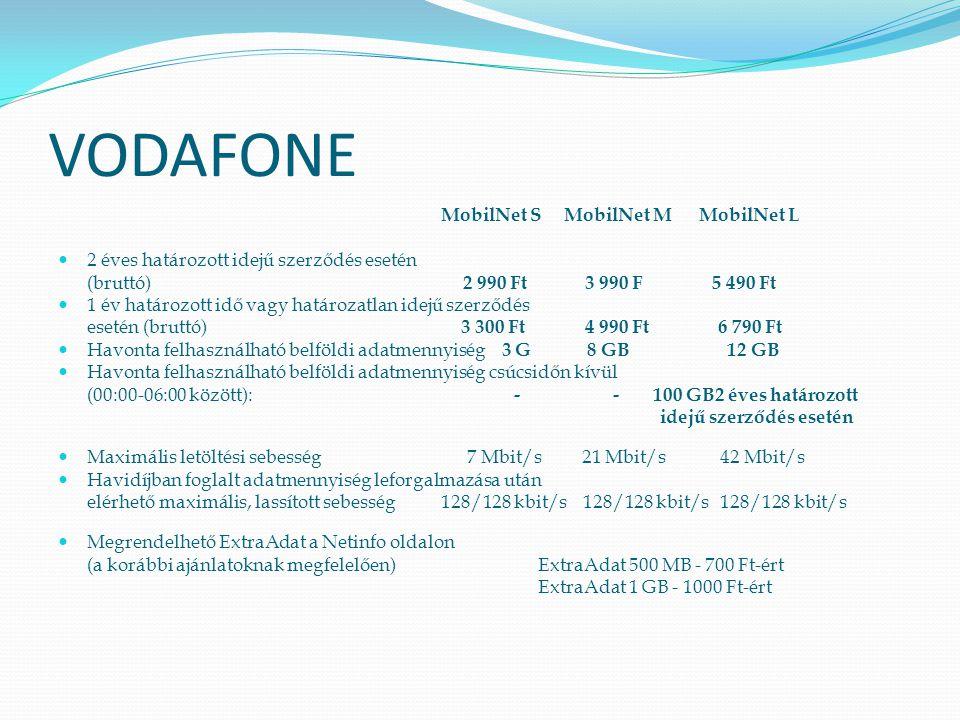VODAFONE MobilNet S MobilNet M MobilNet L