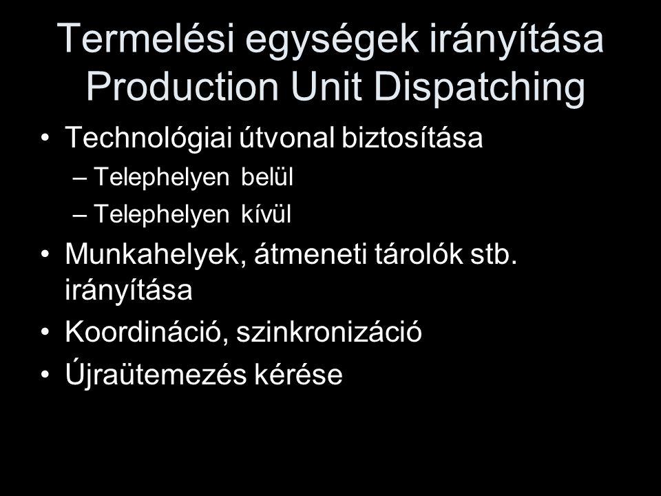 Termelési egységek irányítása Production Unit Dispatching