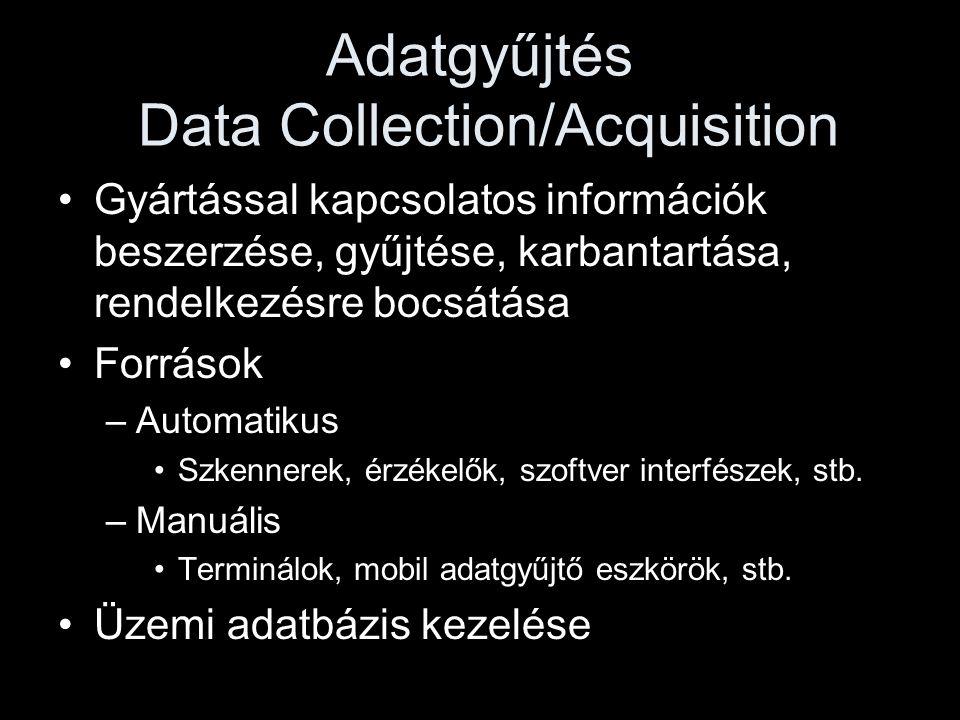 Adatgyűjtés Data Collection/Acquisition