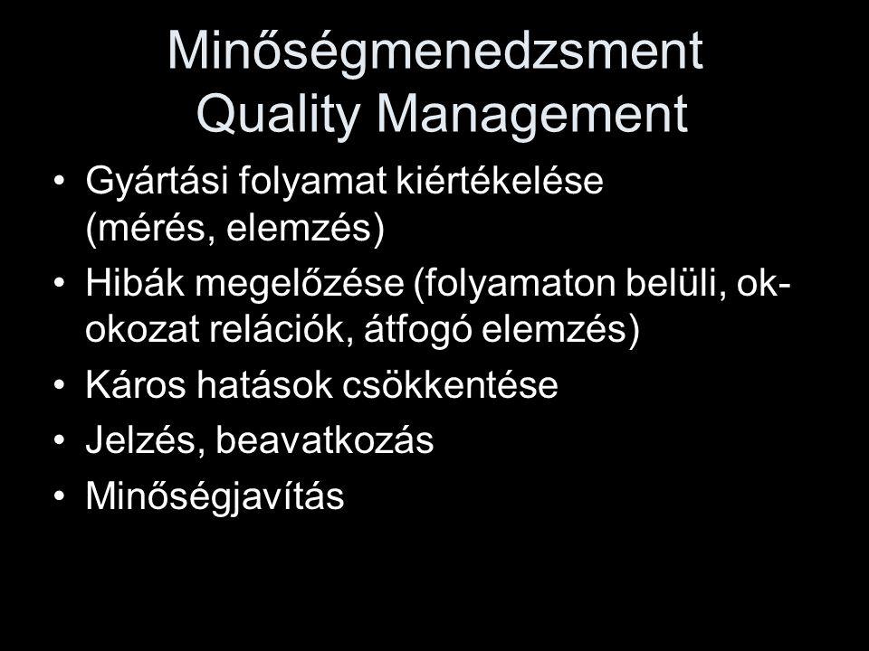 Minőségmenedzsment Quality Management