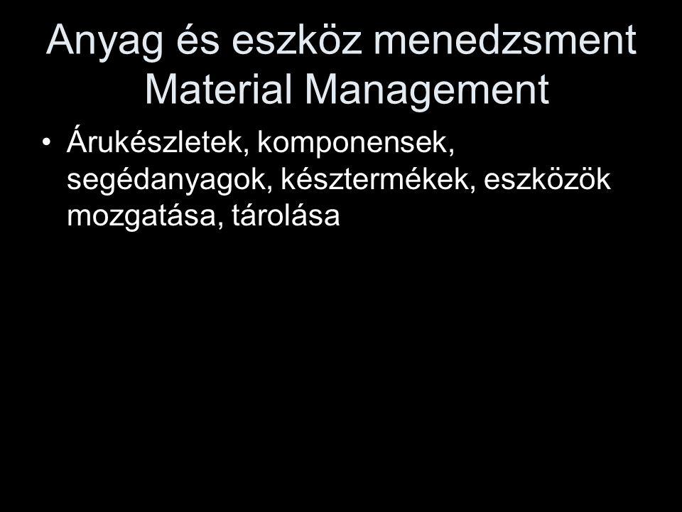 Anyag és eszköz menedzsment Material Management