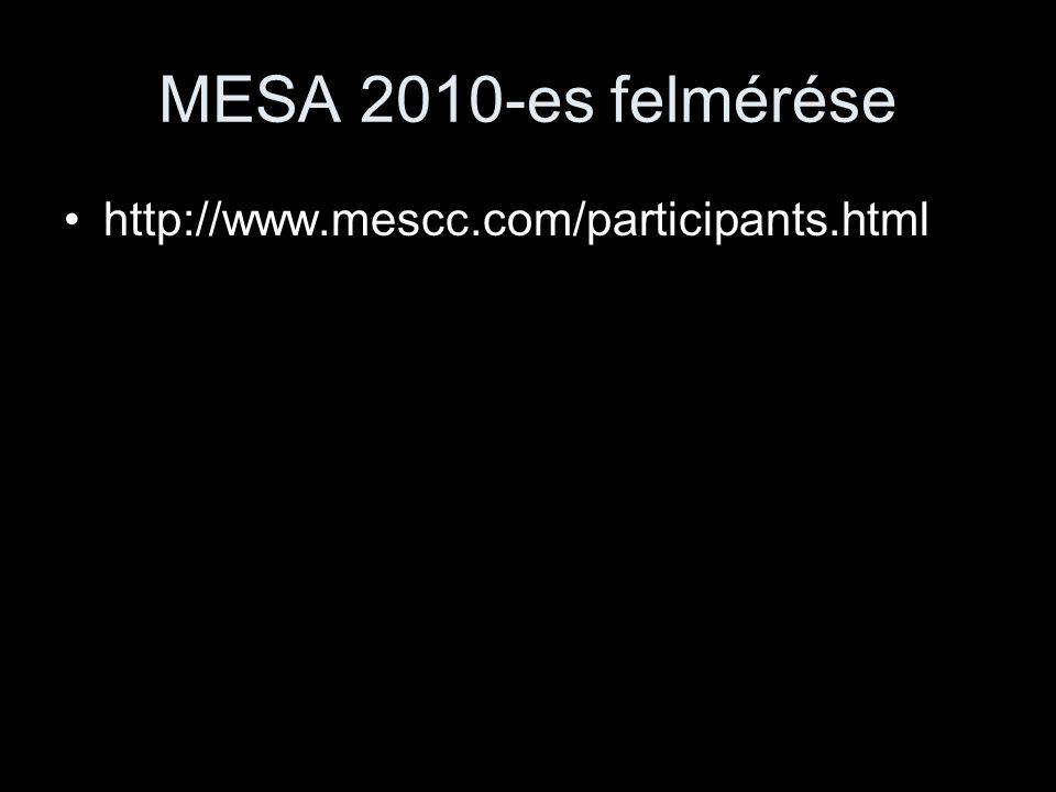 MESA 2010-es felmérése http://www.mescc.com/participants.html