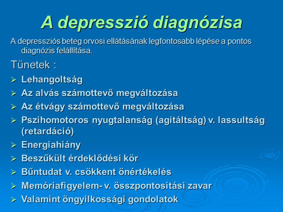 A depresszió diagnózisa