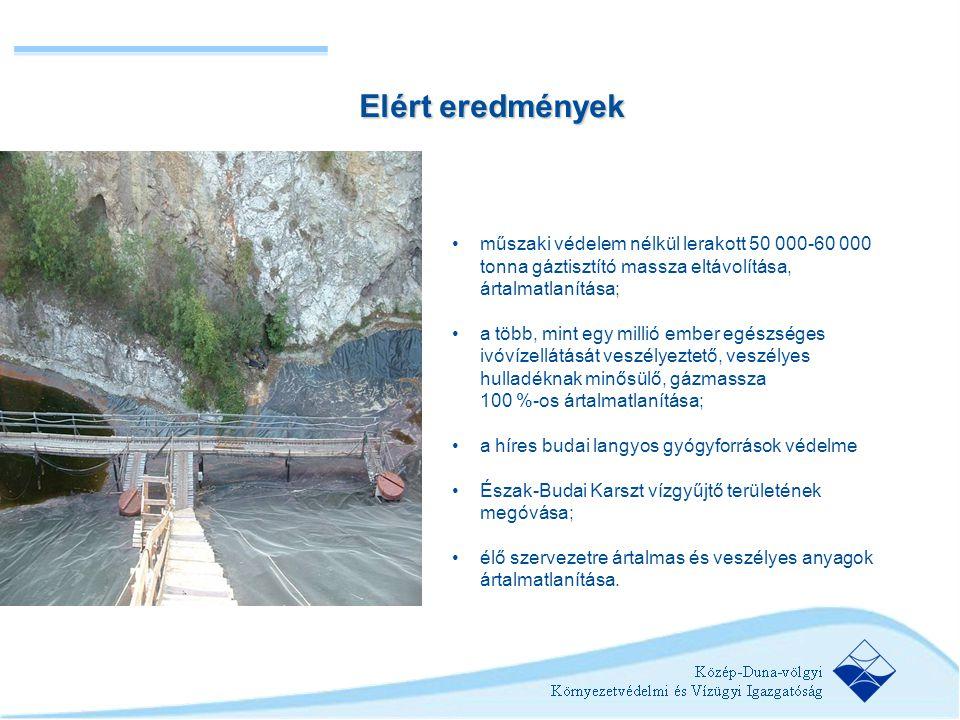 Elért eredmények műszaki védelem nélkül lerakott 50 000-60 000 tonna gáztisztító massza eltávolítása, ártalmatlanítása;