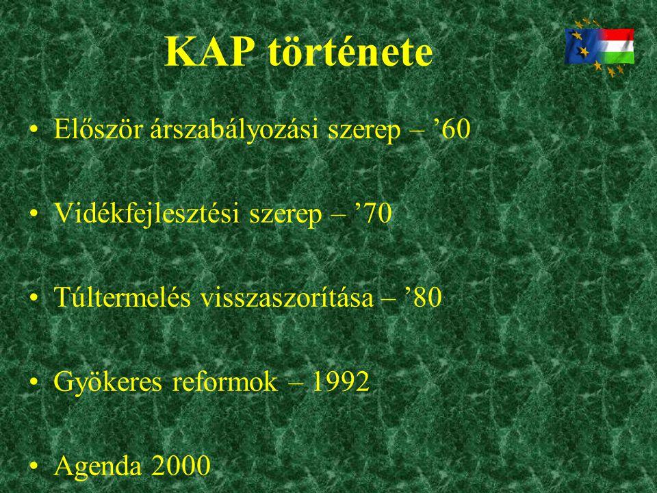 KAP története Először árszabályozási szerep – '60
