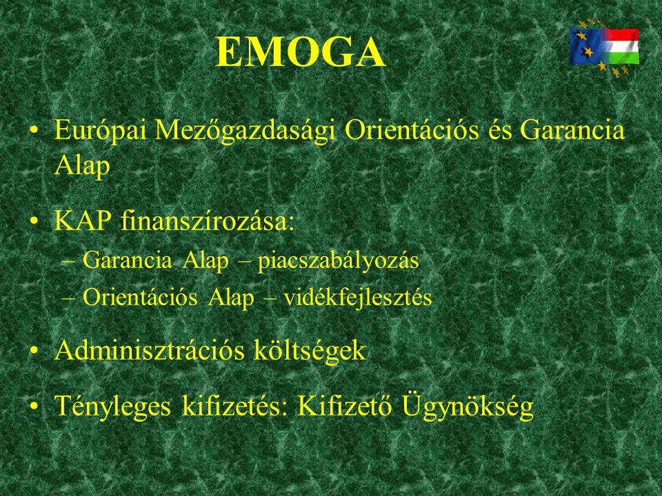 EMOGA Európai Mezőgazdasági Orientációs és Garancia Alap
