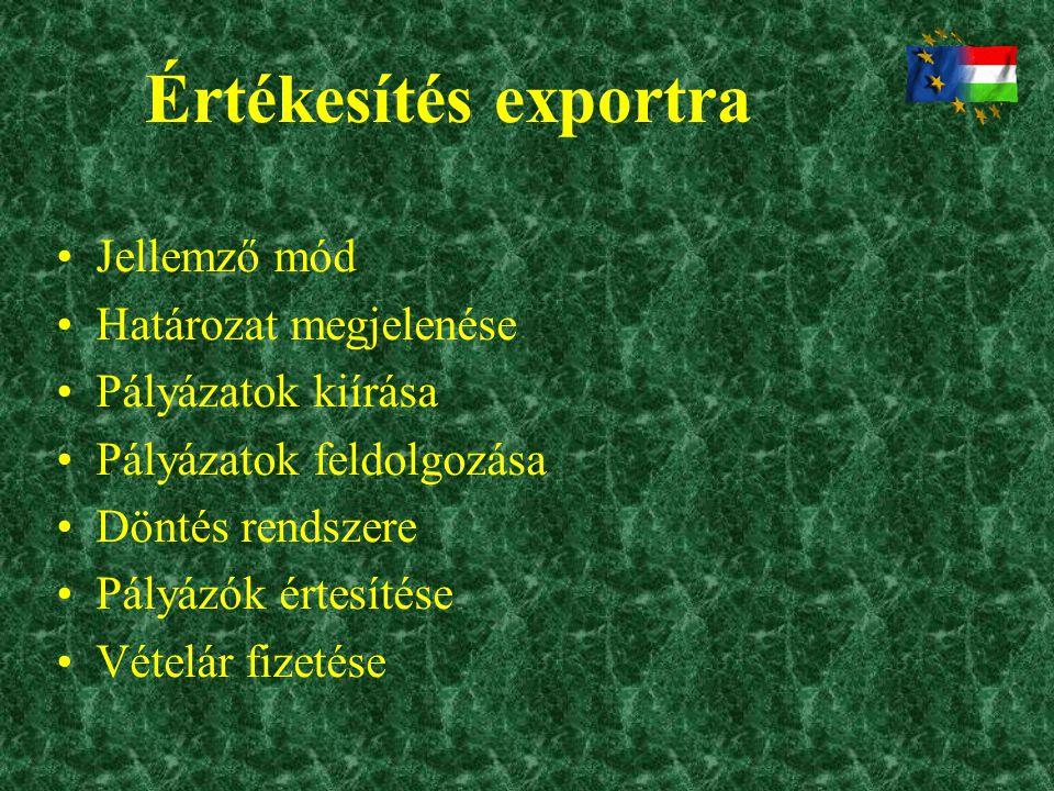 Értékesítés exportra Jellemző mód Határozat megjelenése