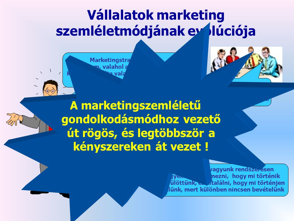 Vállalatok marketing szemléletmódjának evolúciója