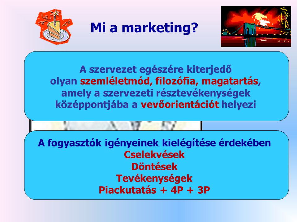 Mi a marketing A szervezet egészére kiterjedő