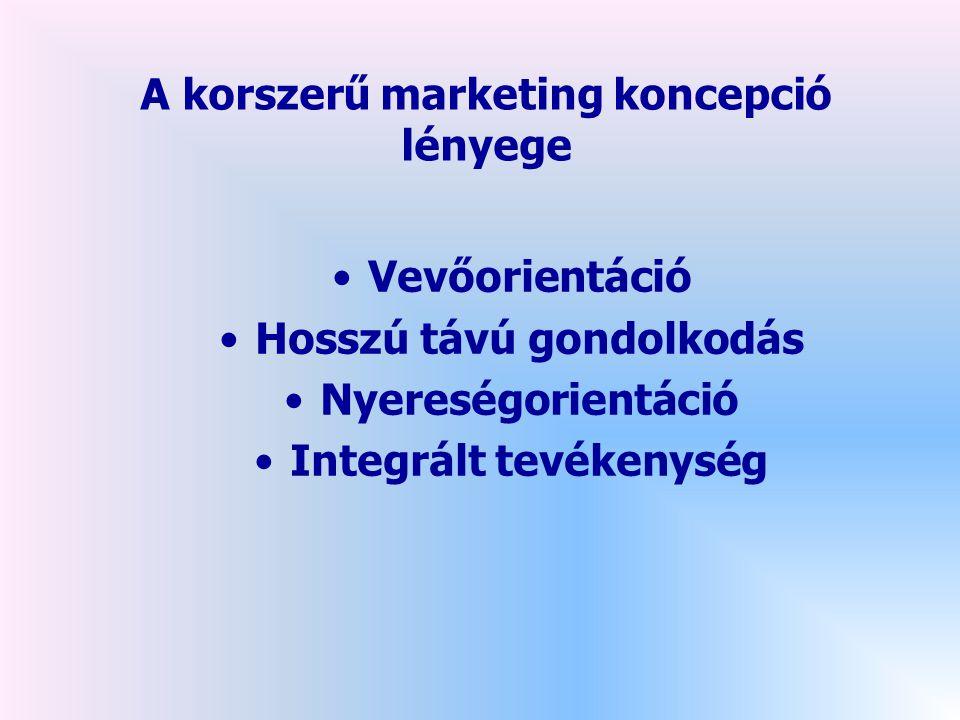 A korszerű marketing koncepció lényege