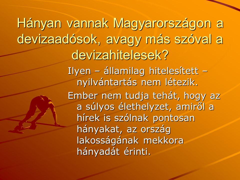 Hányan vannak Magyarországon a devizaadósok, avagy más szóval a devizahitelesek