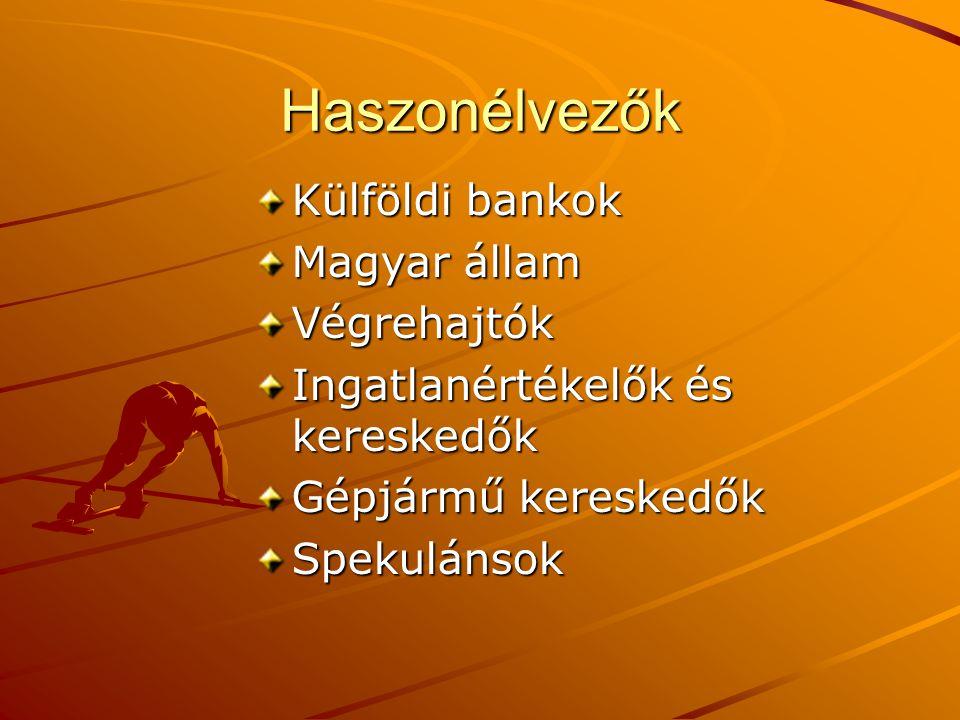 Haszonélvezők Külföldi bankok Magyar állam Végrehajtók