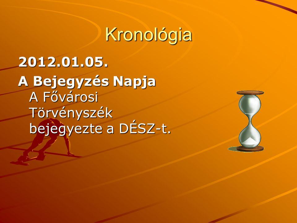 Kronológia 2012.01.05. A Bejegyzés Napja A Fővárosi Törvényszék bejegyezte a DÉSZ-t.