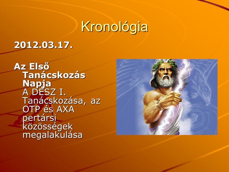 Kronológia 2012.03.17. Az Első Tanácskozás Napja A DÉSZ I.
