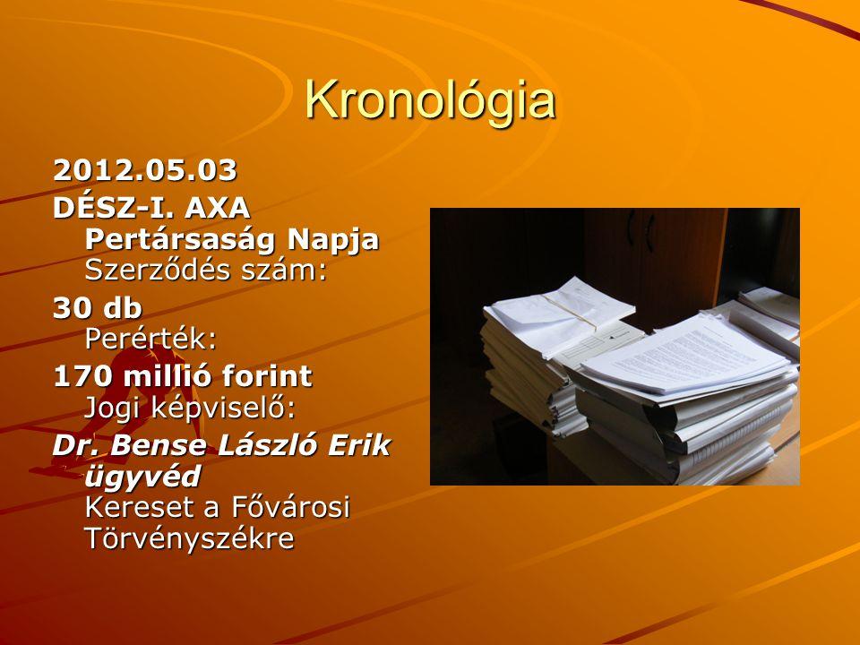 Kronológia 2012.05.03 DÉSZ-I. AXA Pertársaság Napja Szerződés szám: