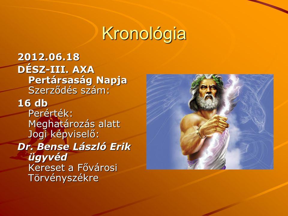Kronológia 2012.06.18 DÉSZ-III. AXA Pertársaság Napja Szerződés szám: