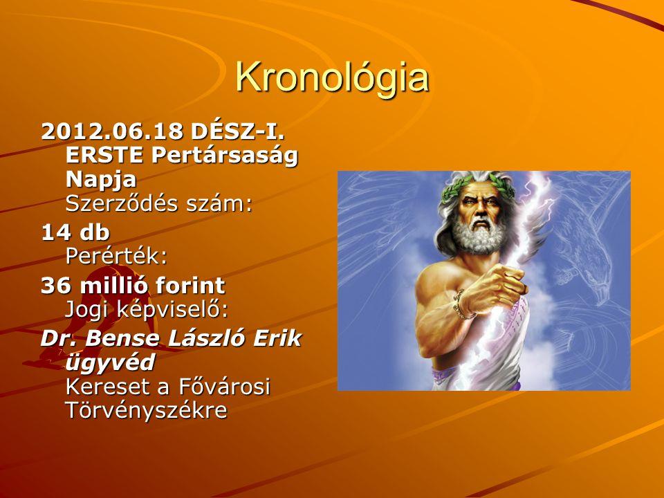 Kronológia 2012.06.18 DÉSZ-I. ERSTE Pertársaság Napja Szerződés szám: