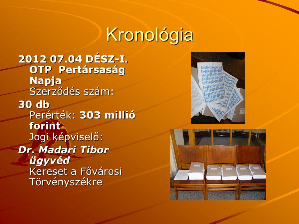 Kronológia 2012 07.04 DÉSZ-I. OTP Pertársaság Napja Szerződés szám:
