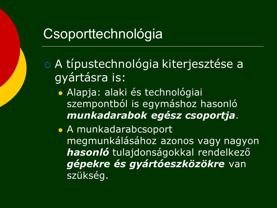 Csoporttechnológia A típustechnológia kiterjesztése a gyártásra is: