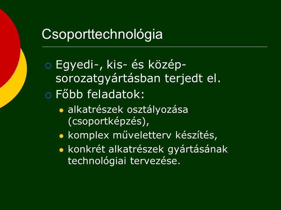 Csoporttechnológia Egyedi-, kis- és közép-sorozatgyártásban terjedt el. Főbb feladatok: alkatrészek osztályozása (csoportképzés),