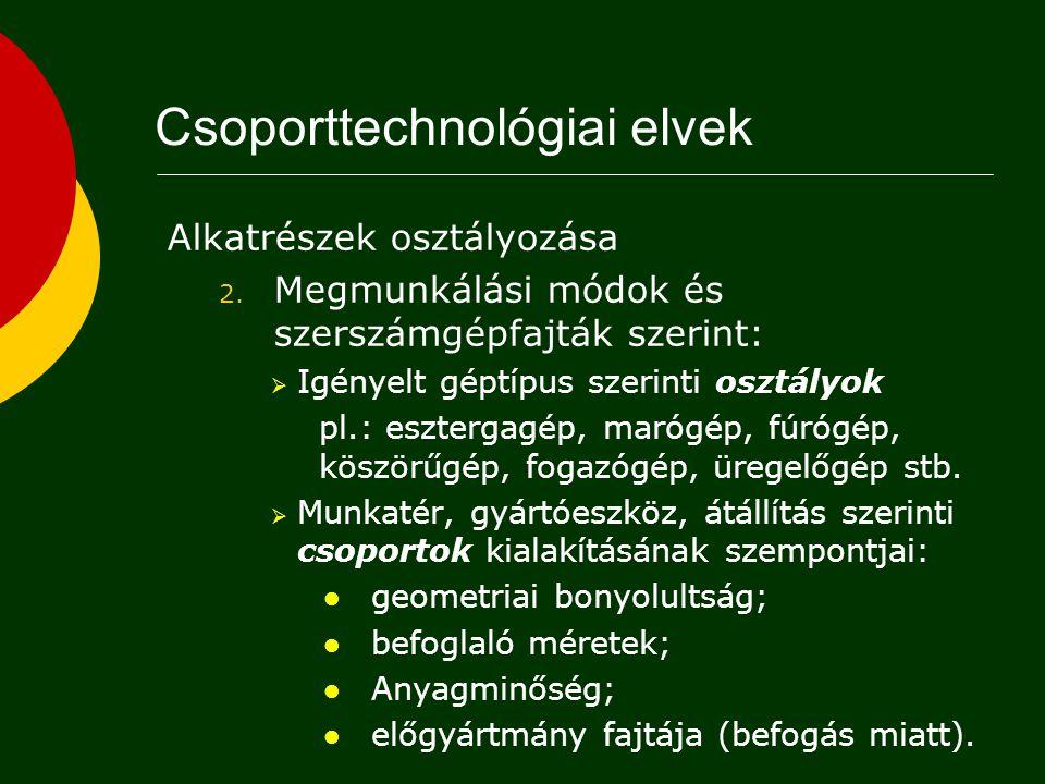 Csoporttechnológiai elvek