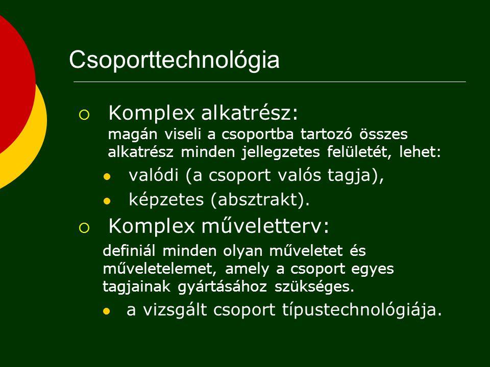 Csoporttechnológia Komplex alkatrész: magán viseli a csoportba tartozó összes alkatrész minden jellegzetes felületét, lehet: