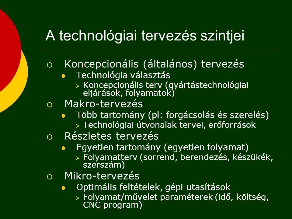 A technológiai tervezés szintjei