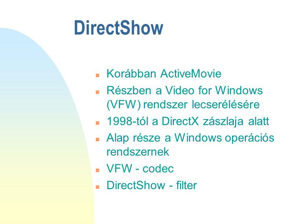 DirectShow Korábban ActiveMovie
