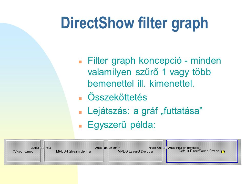 DirectShow filter graph