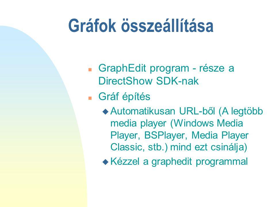 Gráfok összeállítása GraphEdit program - része a DirectShow SDK-nak